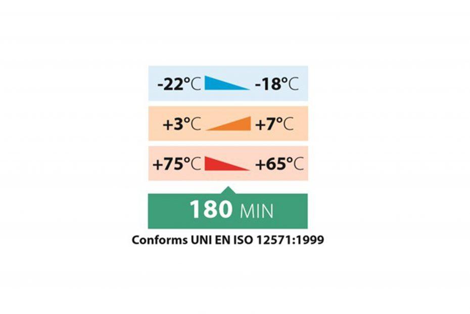 Temperature Info